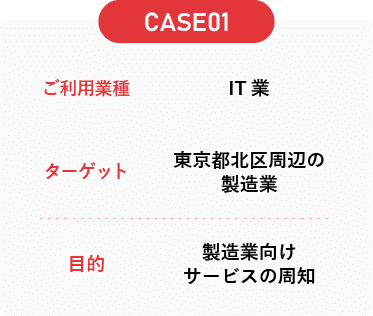 CASE01 IT業
